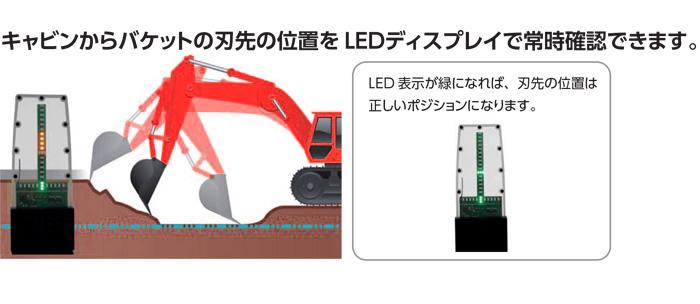 キャビンからバケットの刃先の位置をLED表示器で常時確認できます。