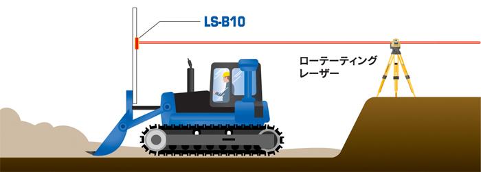 LS-B10使用例