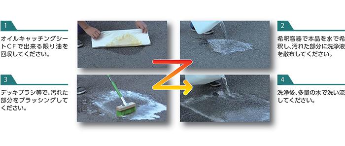 携帯用油処理剤セット