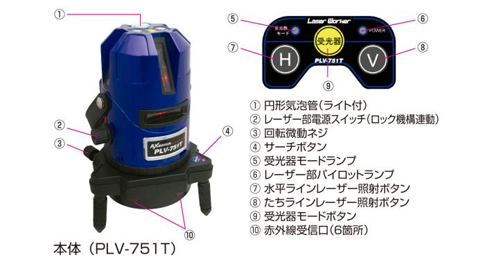 PLV-751T本体